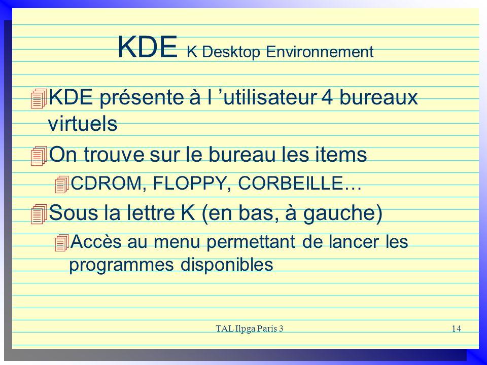 KDE K Desktop Environnement