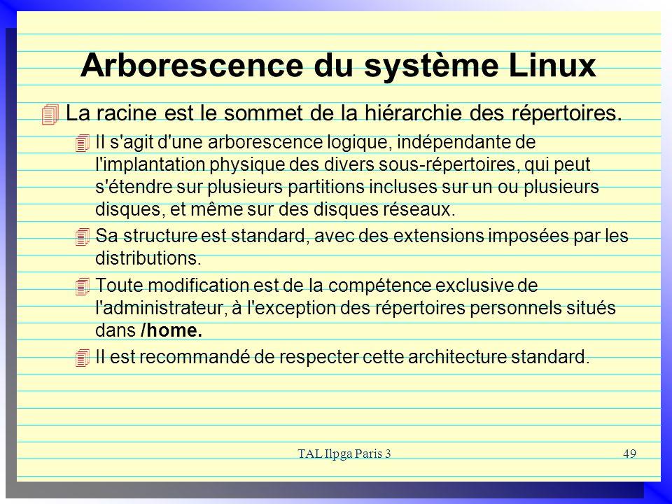 Arborescence du système Linux