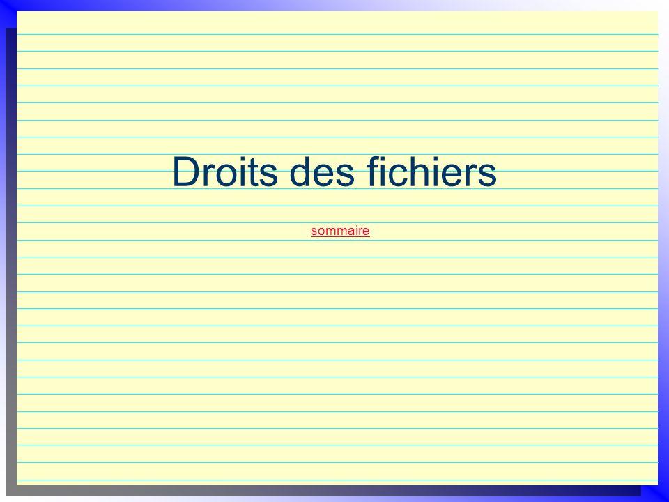 Droits des fichiers sommaire