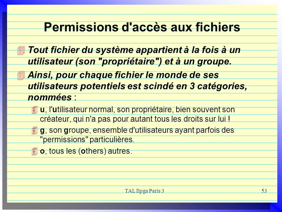 Permissions d accès aux fichiers