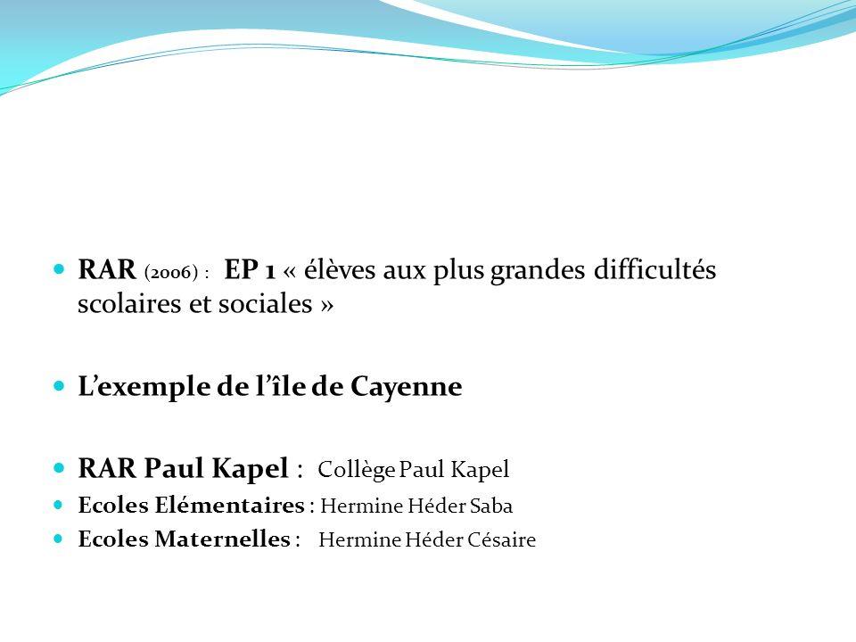 L'exemple de l'île de Cayenne RAR Paul Kapel : Collège Paul Kapel