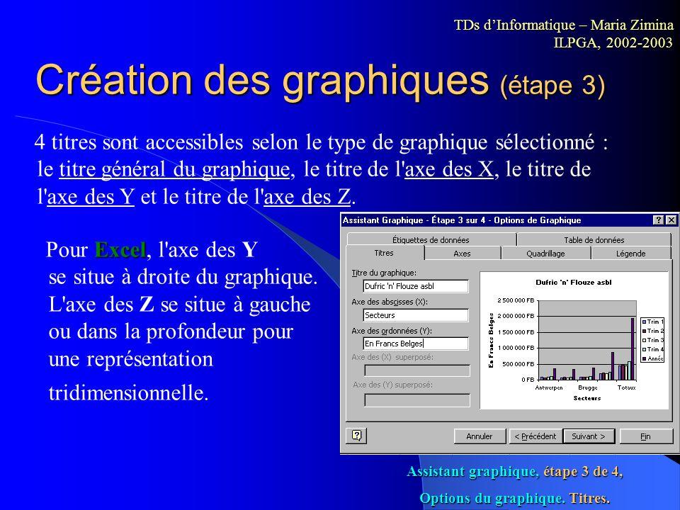 Assistant graphique, étape 3 de 4, Options du graphique. Titres.