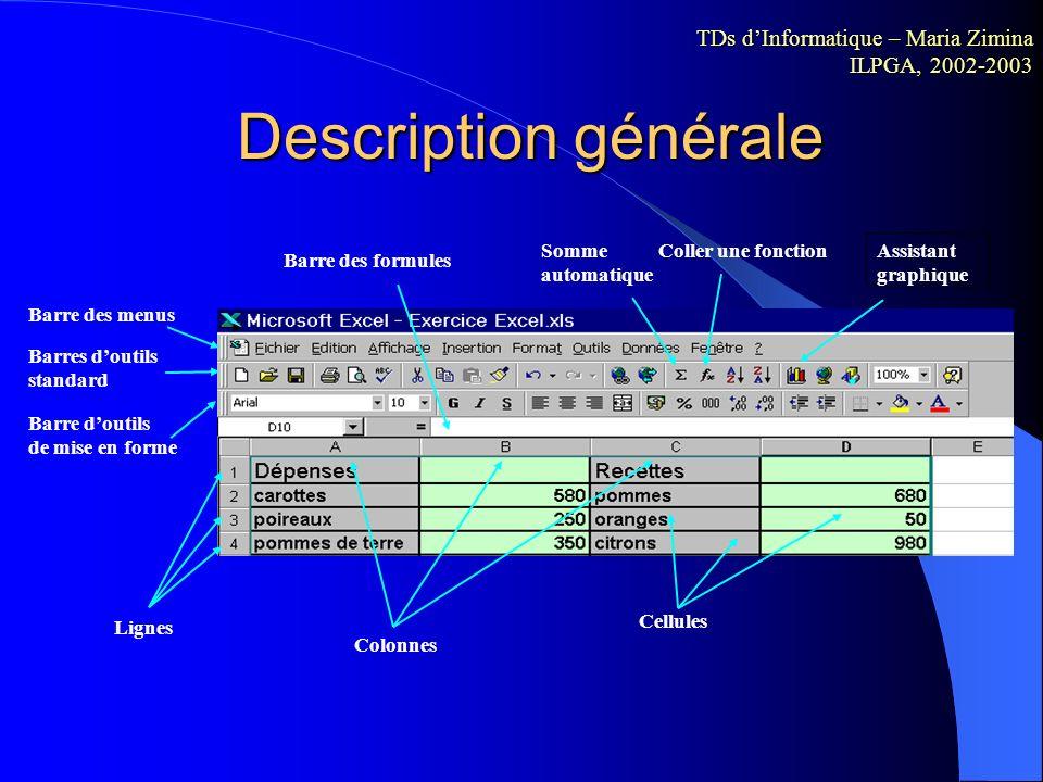 TDs d'Informatique – Maria Zimina ILPGA, 2002-2003