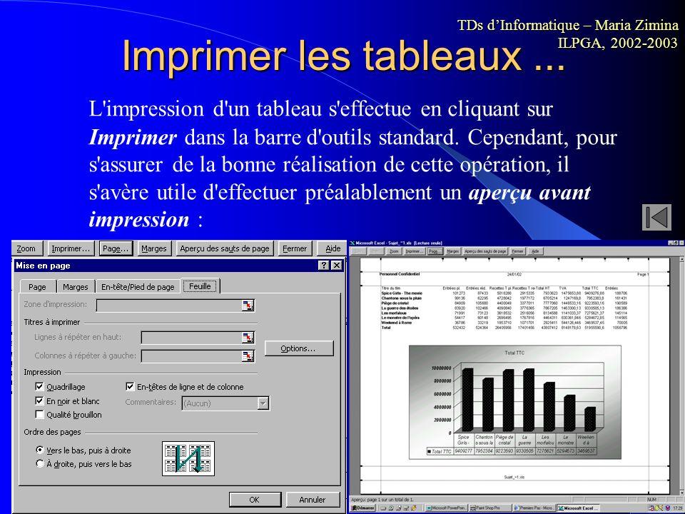 Imprimer les tableaux ... TDs d'Informatique – Maria Zimina ILPGA, 2002-2003.