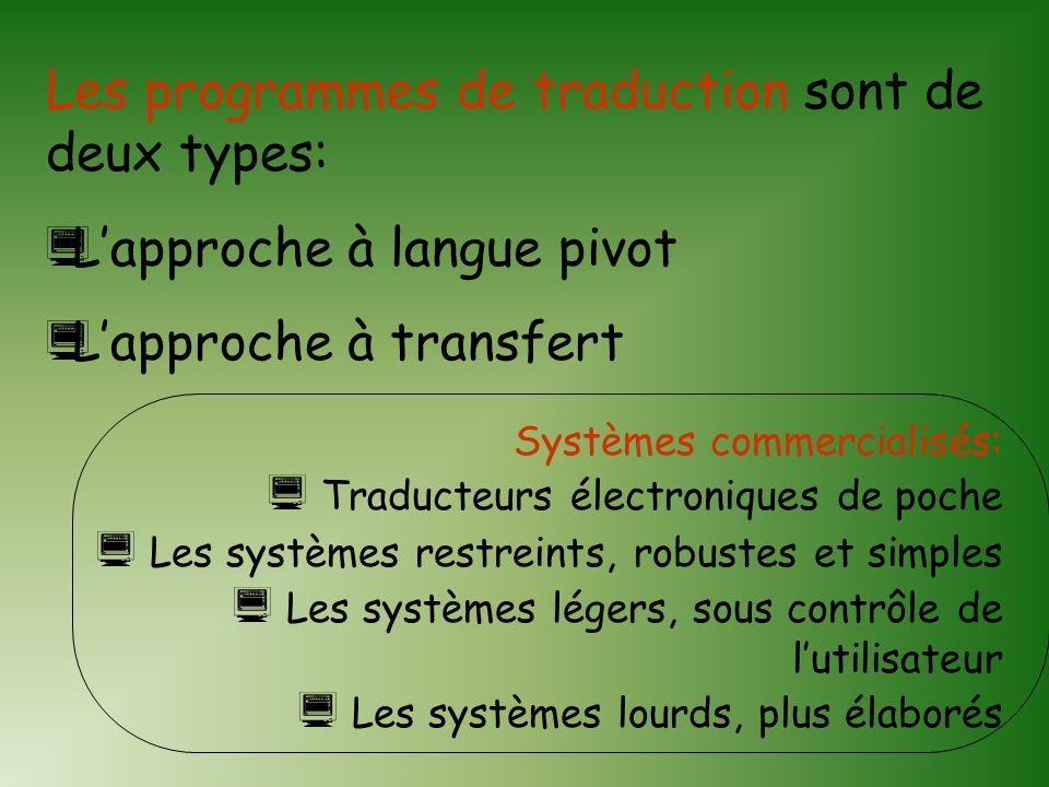 Les programmes de traduction sont de deux types: