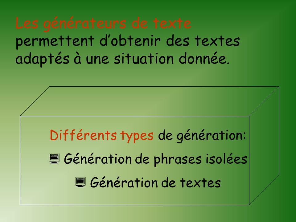 Les générateurs de texte permettent d'obtenir des textes adaptés à une situation donnée.