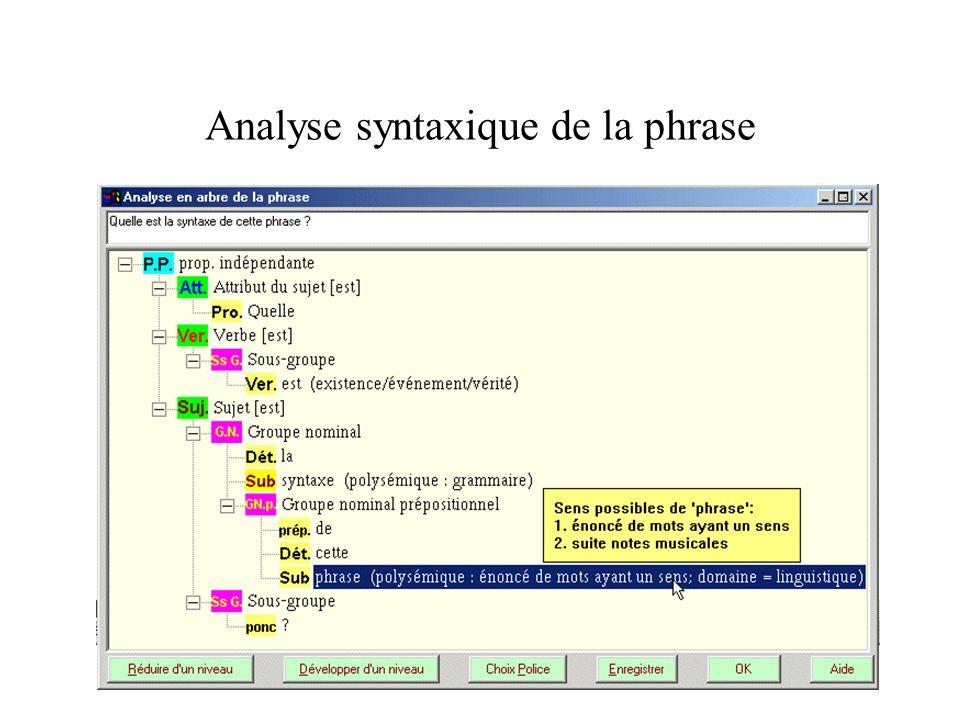 Analyse syntaxique de la phrase