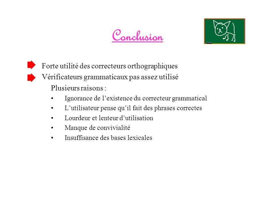 Conclusion Forte utilité des correcteurs orthographiques