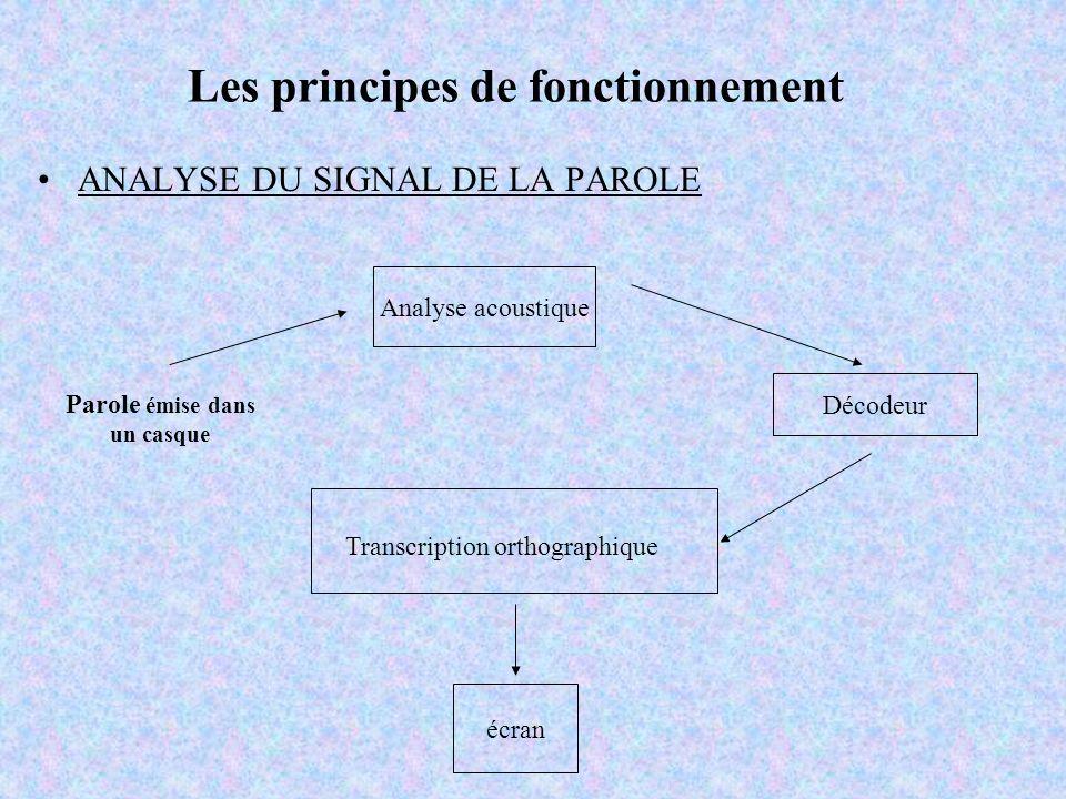 Les principes de fonctionnement
