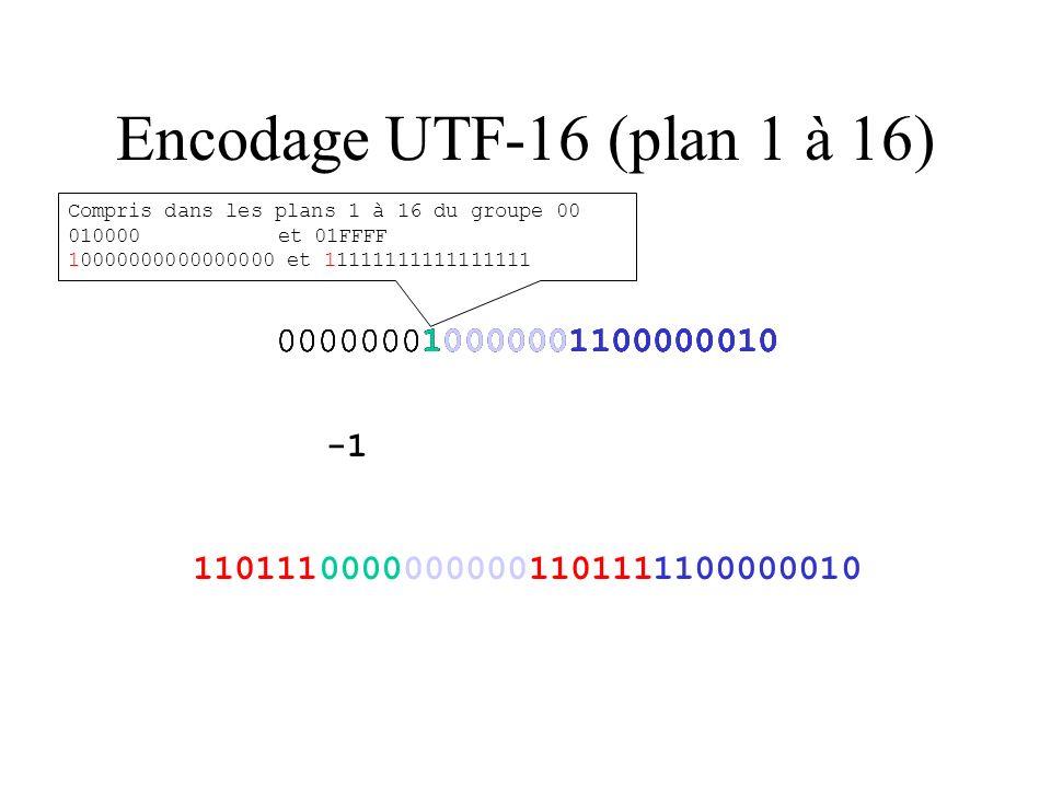 Encodage UTF-16 (plan 1 à 16)000000010000001100000010. Compris dans les plans 1 à 16 du groupe 00. 010000 et 01FFFF.