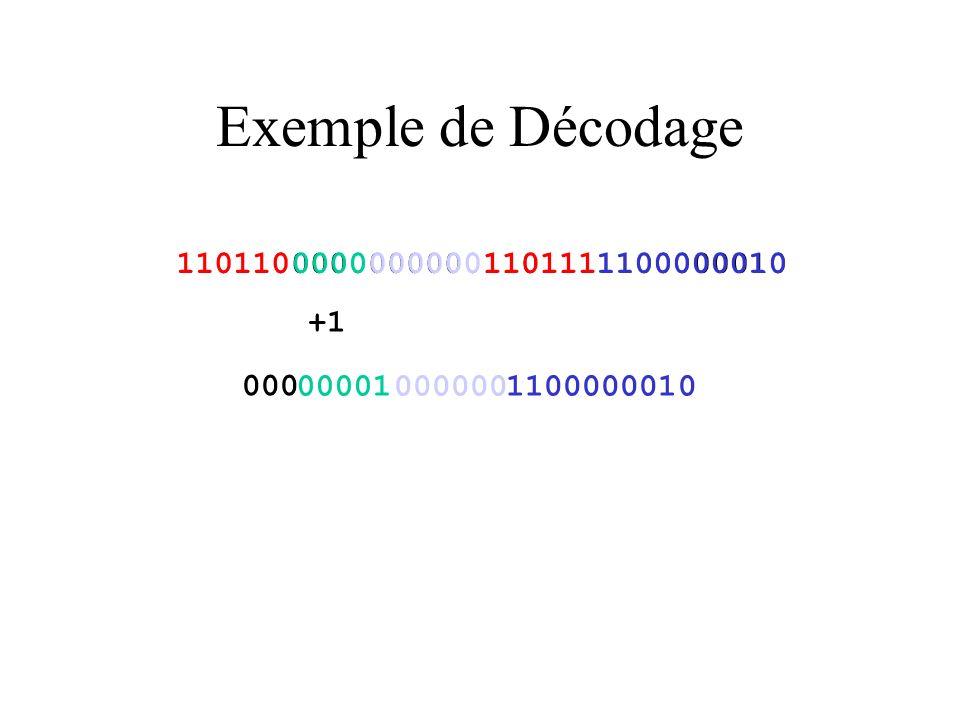 Exemple de Décodage110110. 11011000000000001101111100000010. 0000. 000000. 110111. 1100000010. +1. 000.