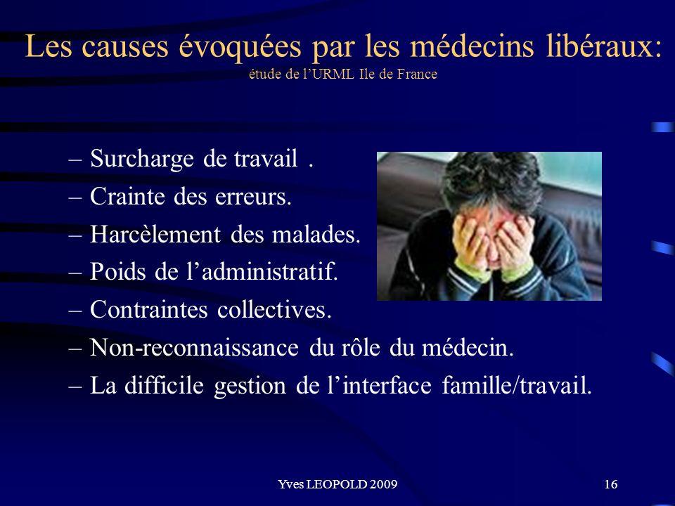 Les causes évoquées par les médecins libéraux: étude de l'URML Ile de France