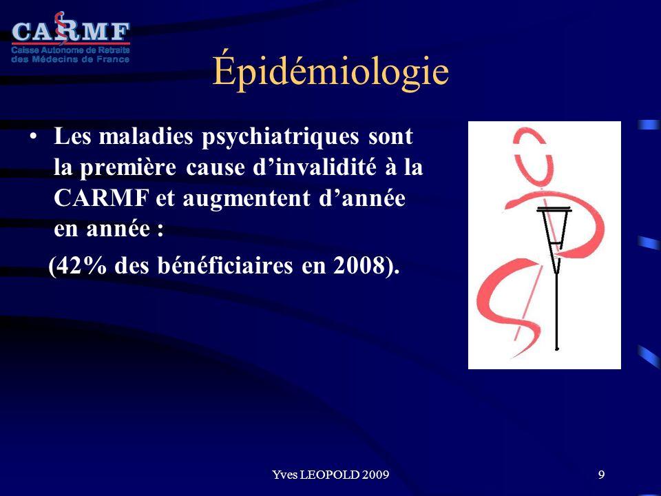 Épidémiologie Les maladies psychiatriques sont la première cause d'invalidité à la CARMF et augmentent d'année en année :