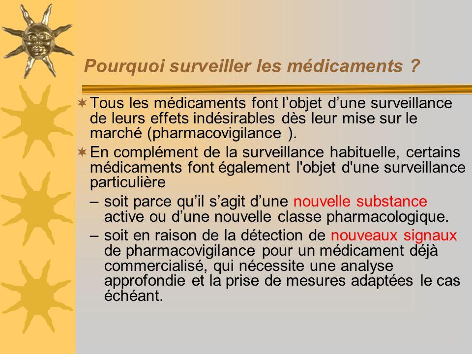 Pourquoi surveiller les médicaments