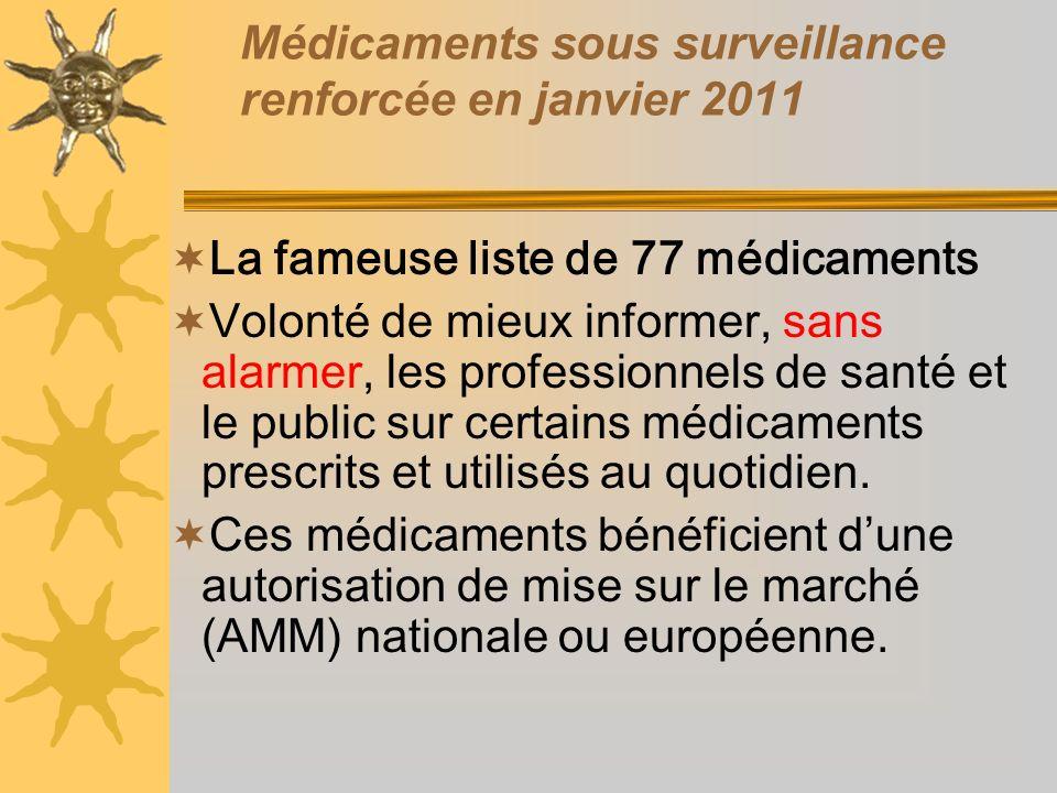 Médicaments sous surveillance renforcée en janvier 2011