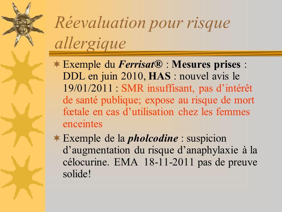 Réevaluation pour risque allergique