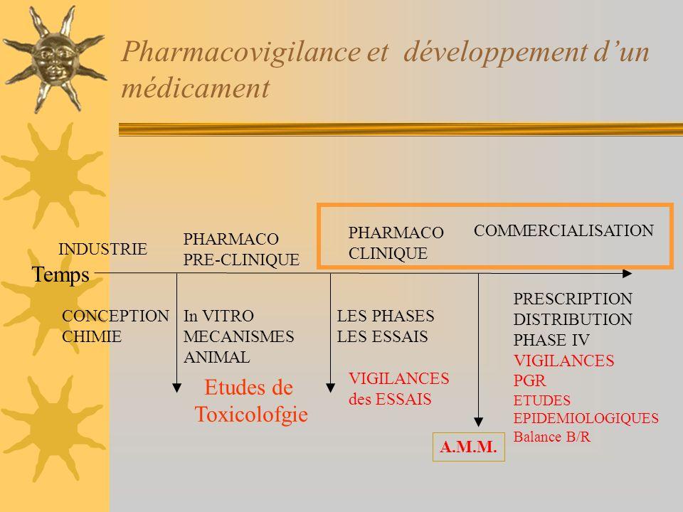 Pharmacovigilance et développement d'un médicament