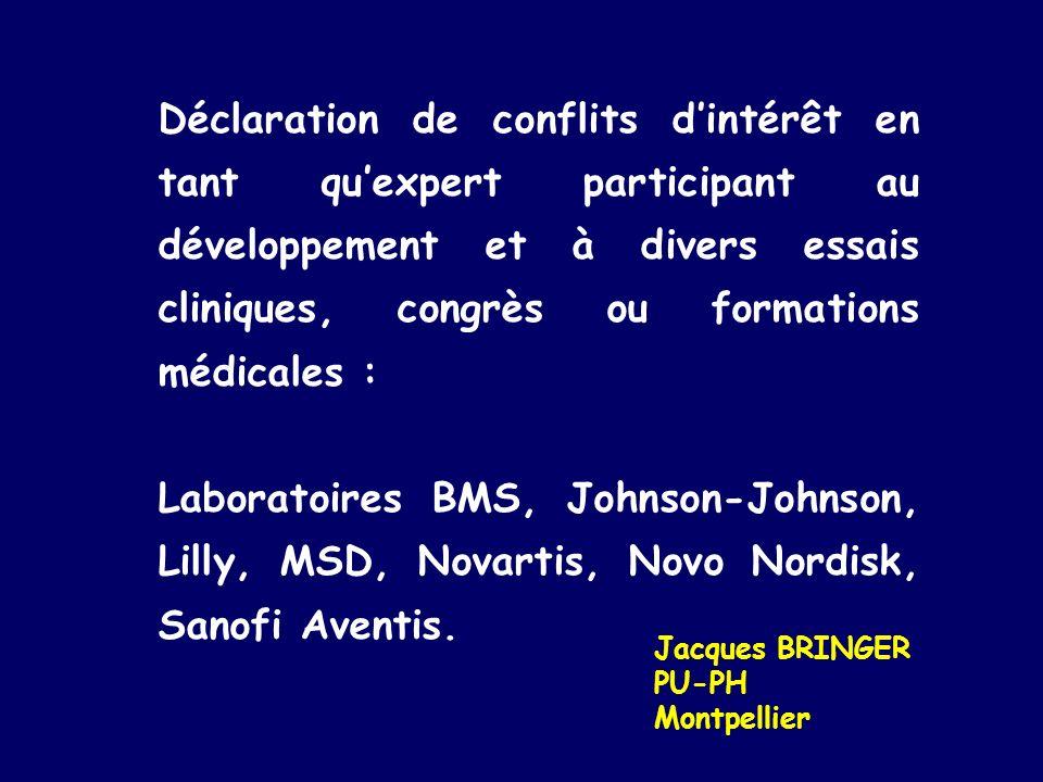 Déclaration de conflits d'intérêt en tant qu'expert participant au développement et à divers essais cliniques, congrès ou formations médicales :