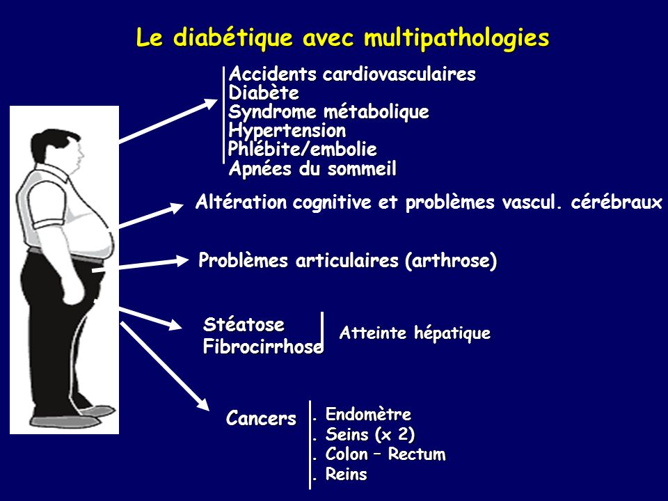 Le diabétique avec multipathologies