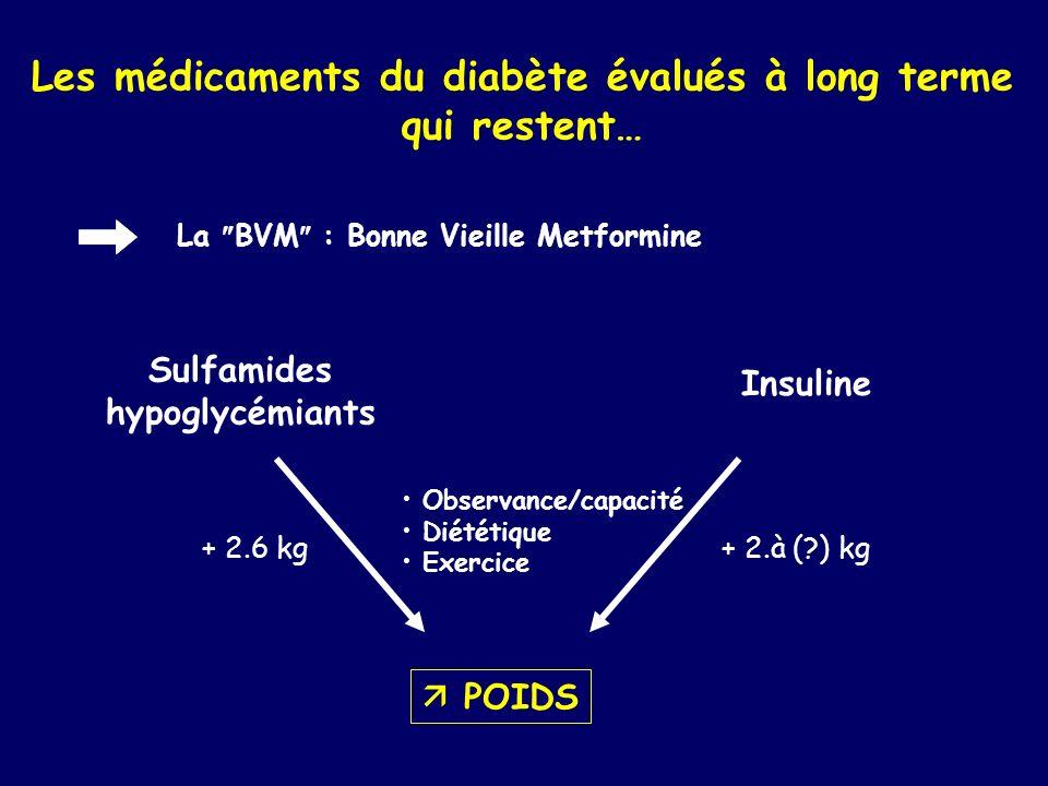 Les médicaments du diabète évalués à long terme