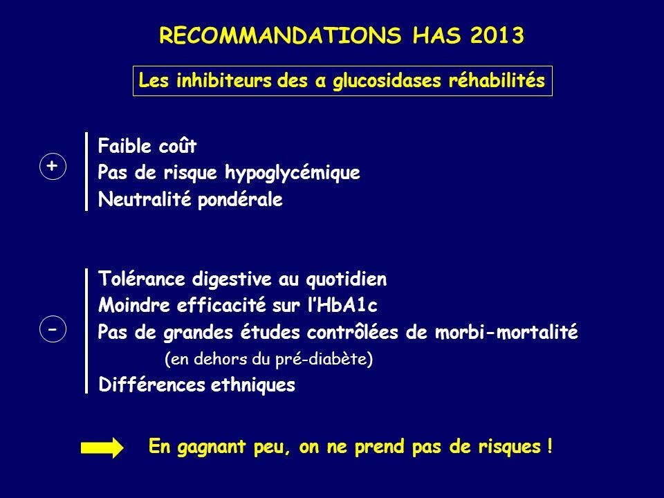 Les inhibiteurs des α glucosidases réhabilités