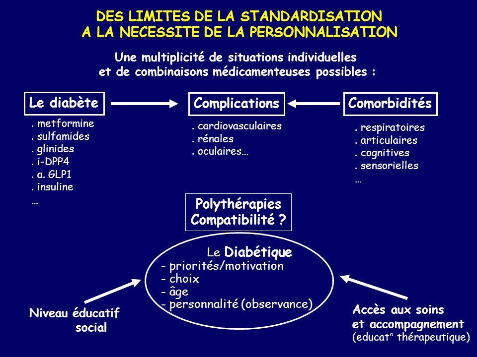 DES LIMITES DE LA STANDARDISATION