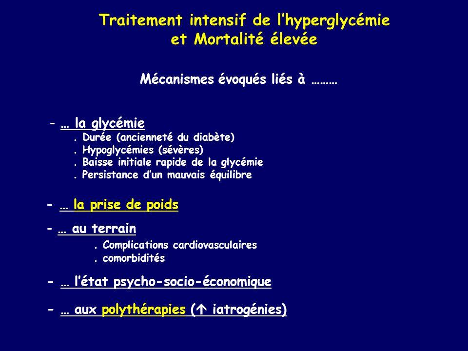 Traitement intensif de l'hyperglycémie Mécanismes évoqués liés à ………