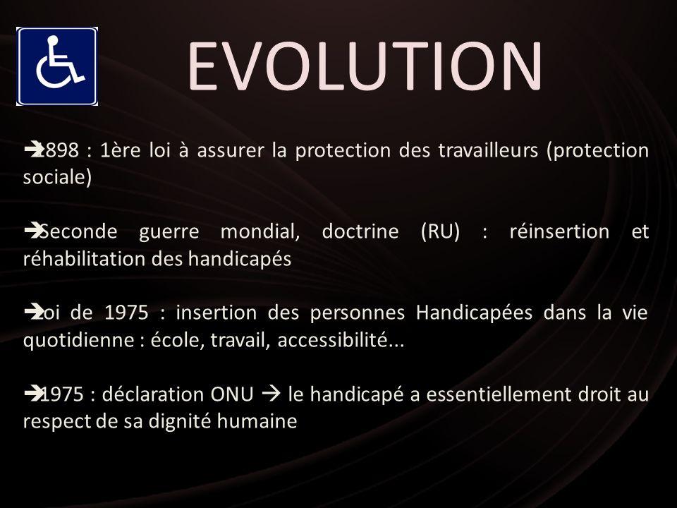 EVOLUTION 1898 : 1ère loi à assurer la protection des travailleurs (protection sociale)