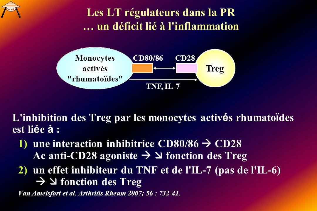Les LT régulateurs dans la PR … un déficit lié à l inflammation