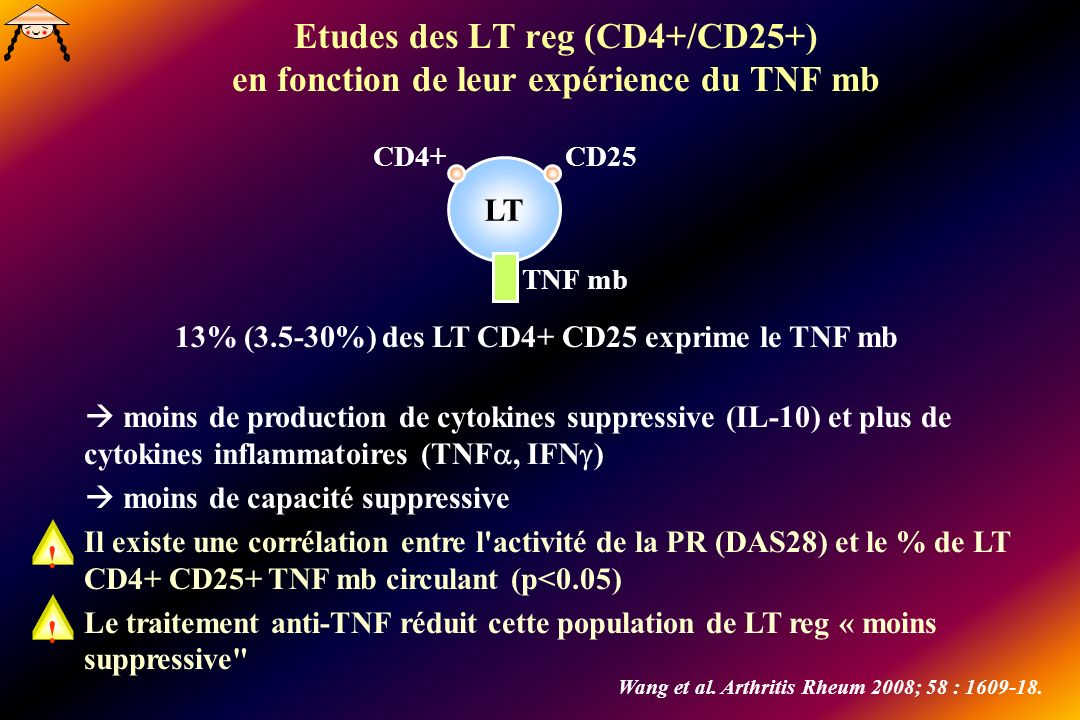 13% (3.5-30%) des LT CD4+ CD25 exprime le TNF mb