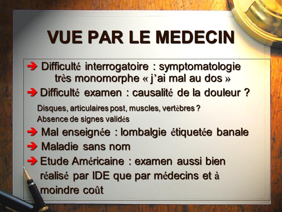 VUE PAR LE MEDECIN  Difficulté interrogatoire : symptomatologie très monomorphe « j'ai mal au dos »