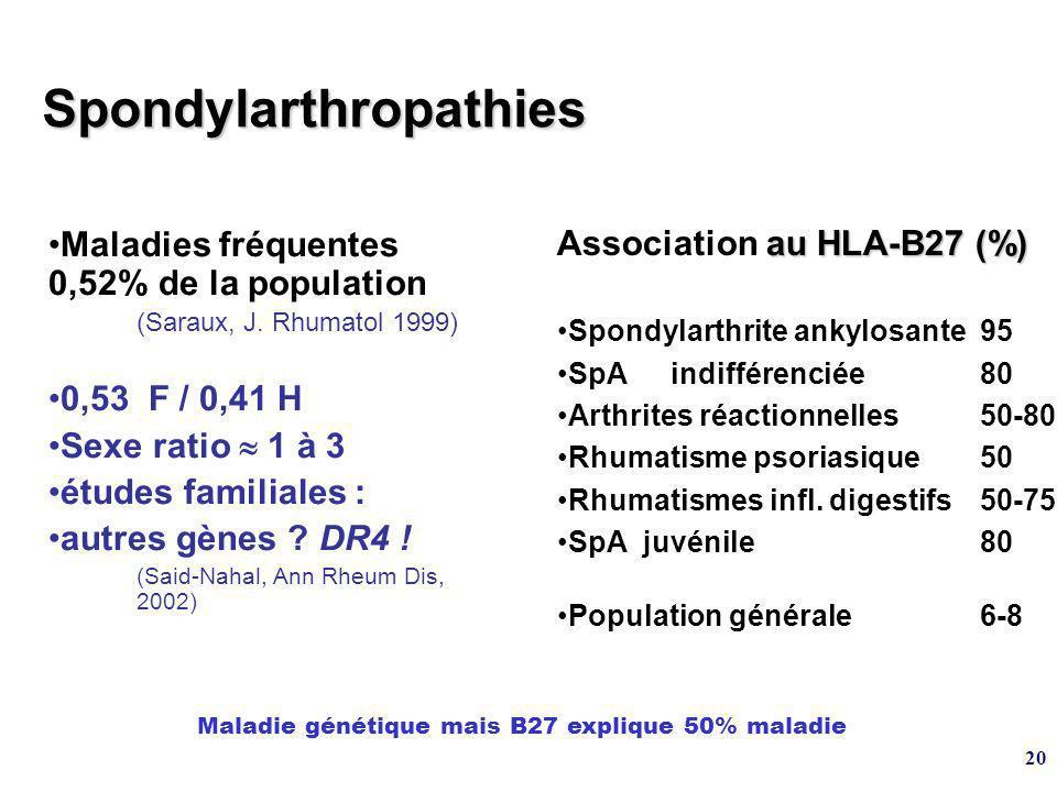 Spondylarthropathies