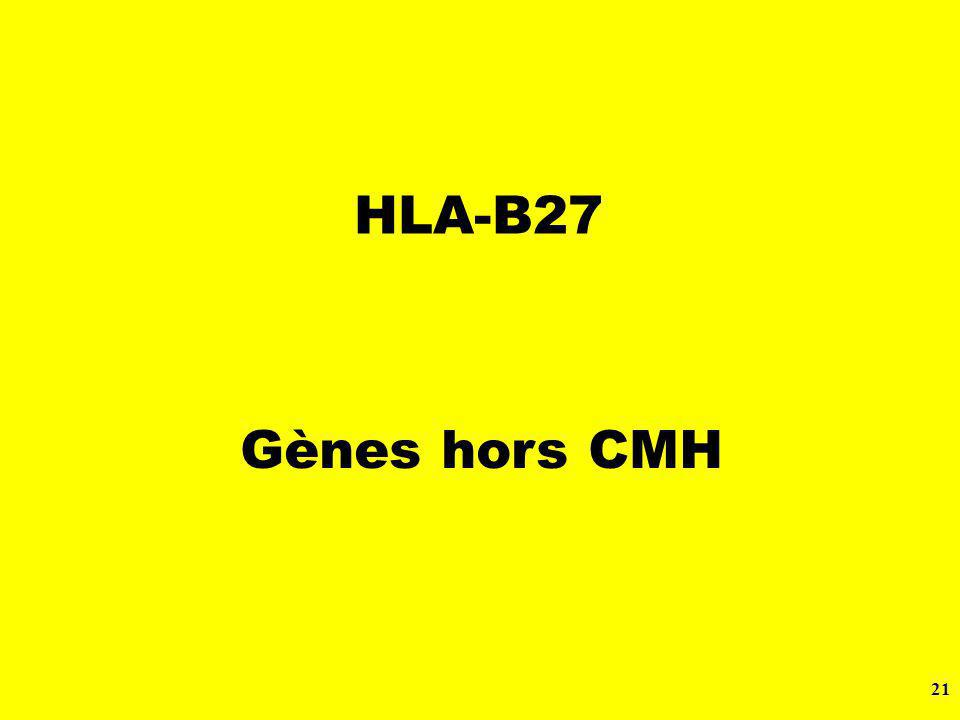HLA-B27 Gènes hors CMH