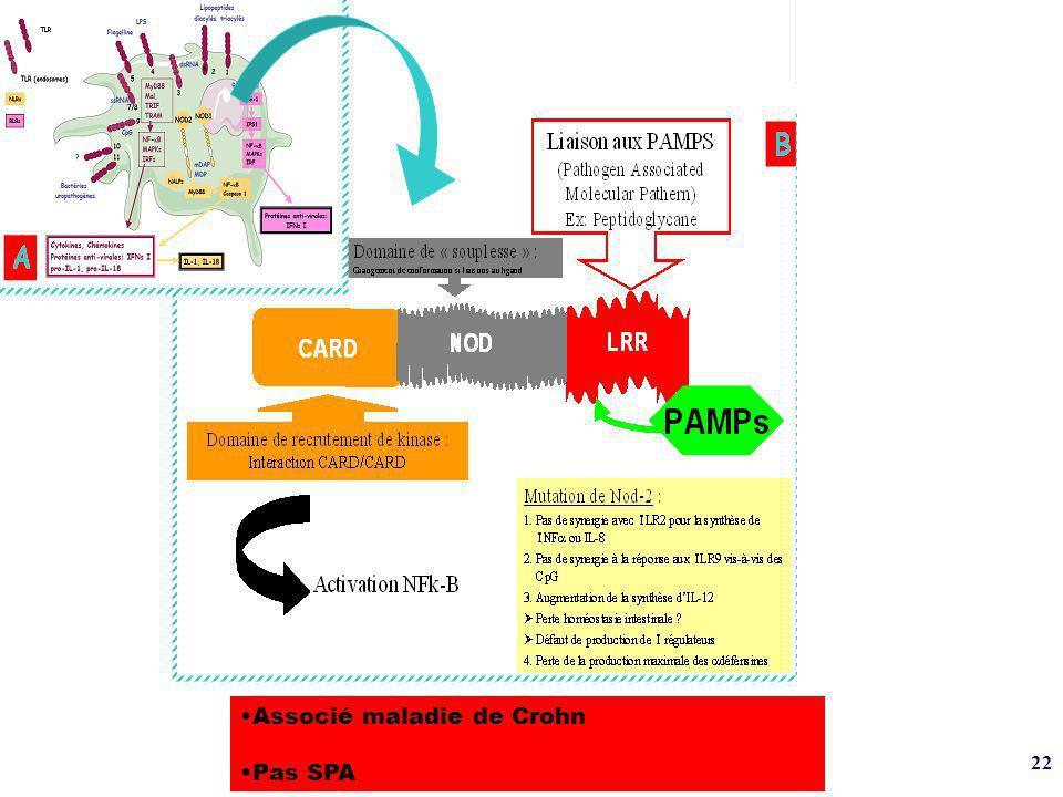 A Associé maladie de Crohn Pas SPA Figure GF2