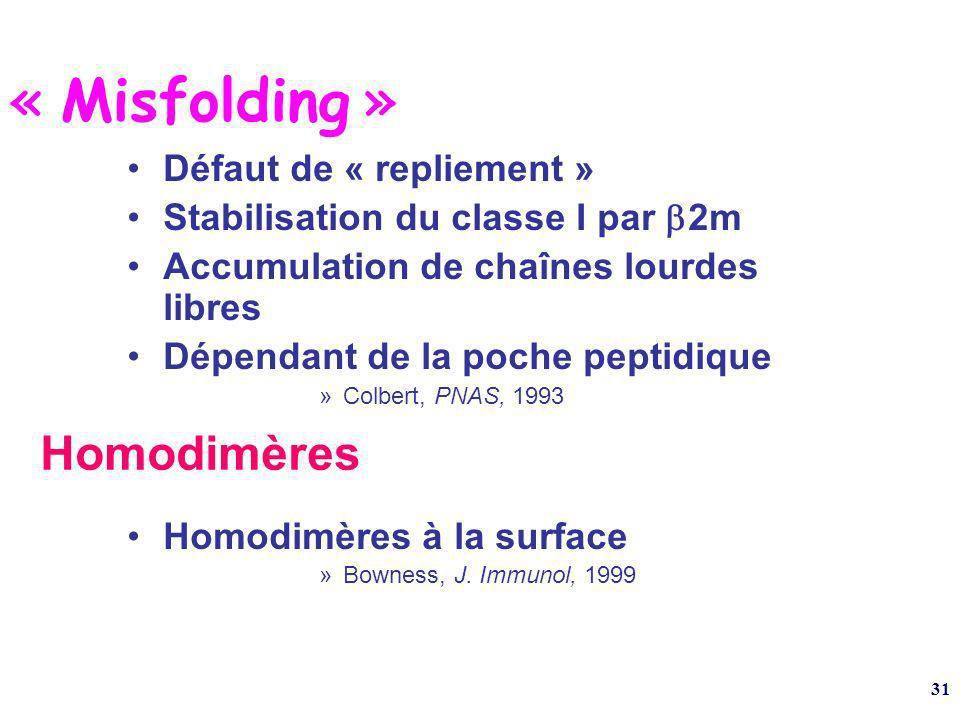 « Misfolding » Homodimères Défaut de « repliement »