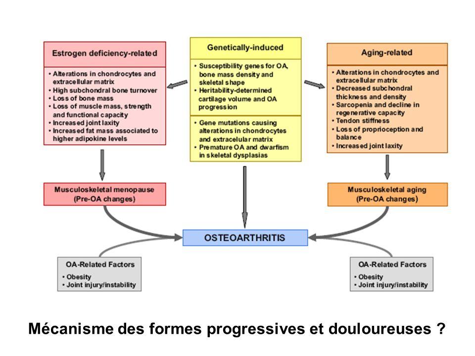 Mécanisme des formes progressives et douloureuses