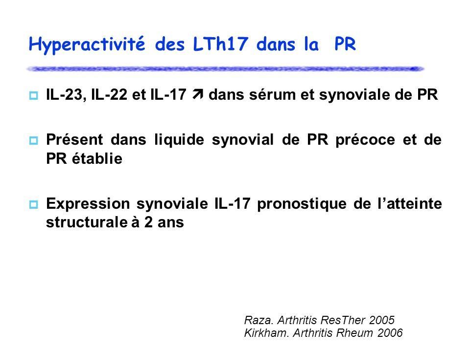 Hyperactivité des LTh17 dans la PR