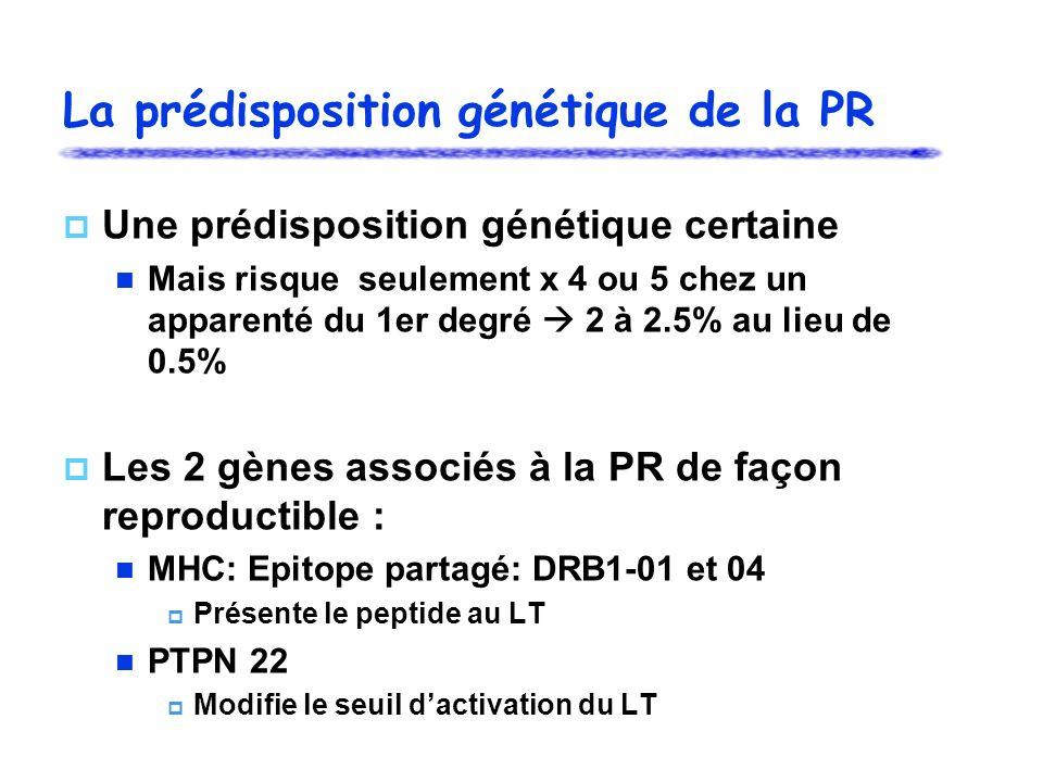 La prédisposition génétique de la PR