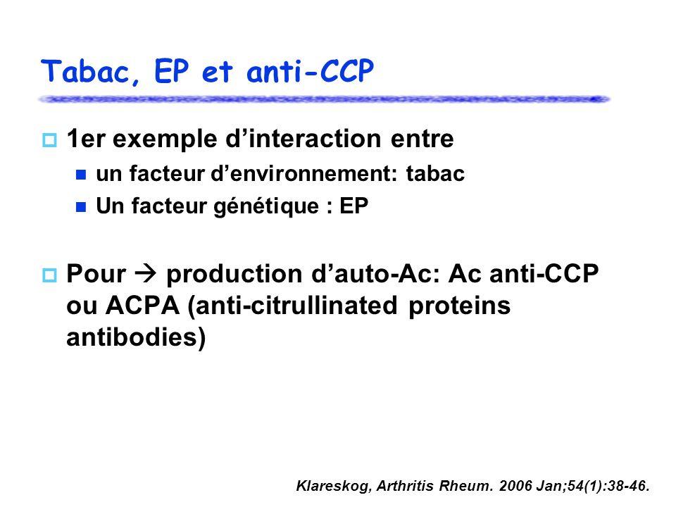 Klareskog, Arthritis Rheum. 2006 Jan;54(1):38-46.