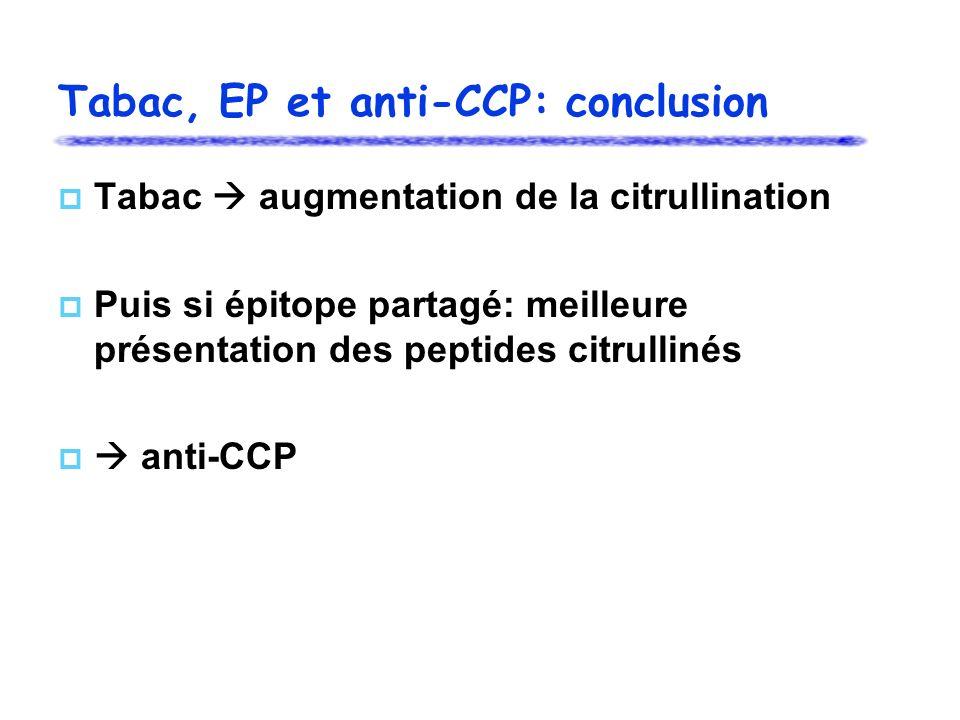 Tabac, EP et anti-CCP: conclusion