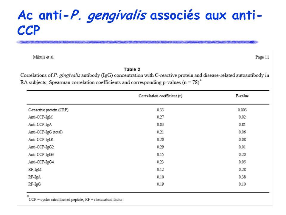 Ac anti-P. gengivalis associés aux anti-CCP