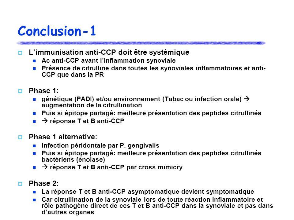 Conclusion-1 L'immunisation anti-CCP doit être systémique Phase 1: