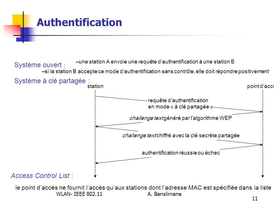 Authentification Système ouvert : Système à clé partagée :
