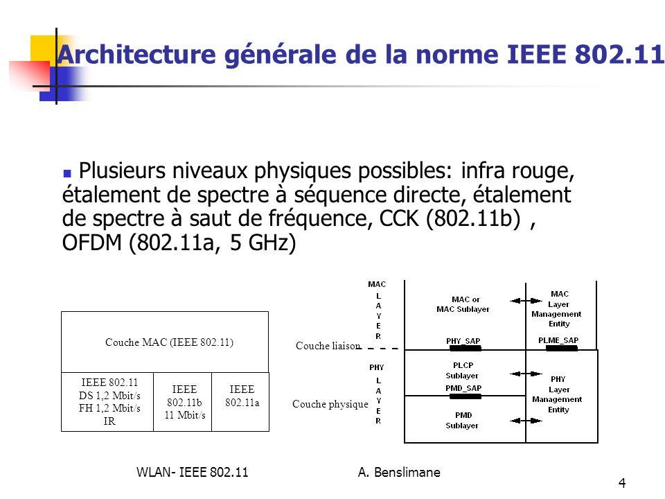 Architecture générale de la norme IEEE 802.11