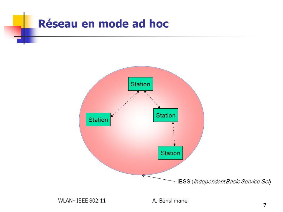 WLAN- IEEE 802.11 A. Benslimane