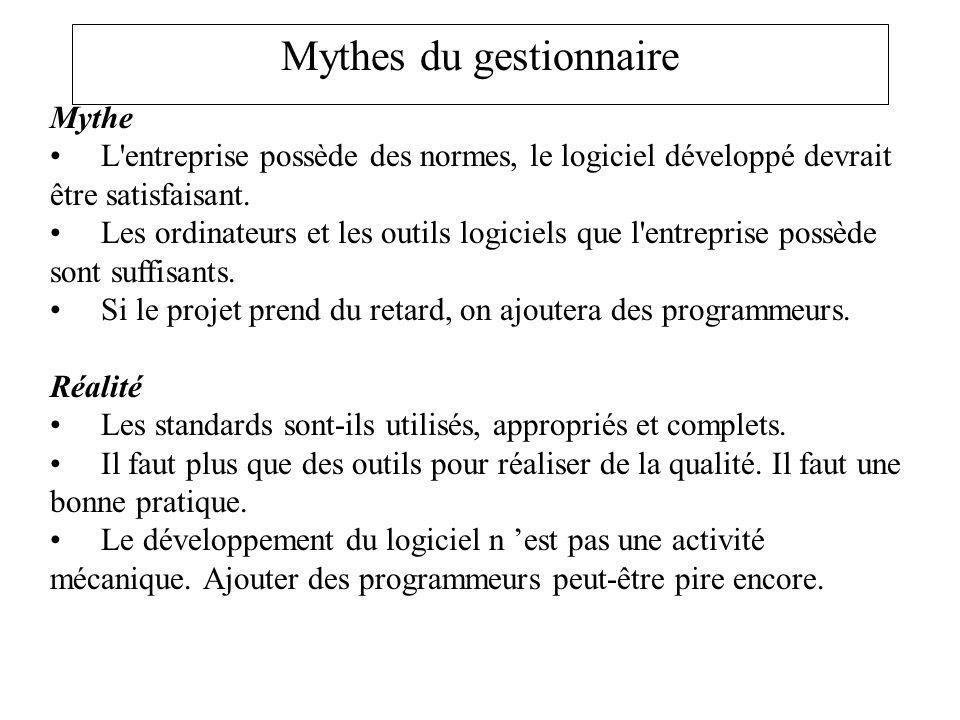 Mythes du gestionnaire
