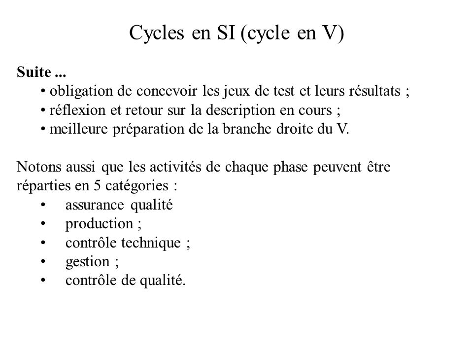Cycles en SI (cycle en V)