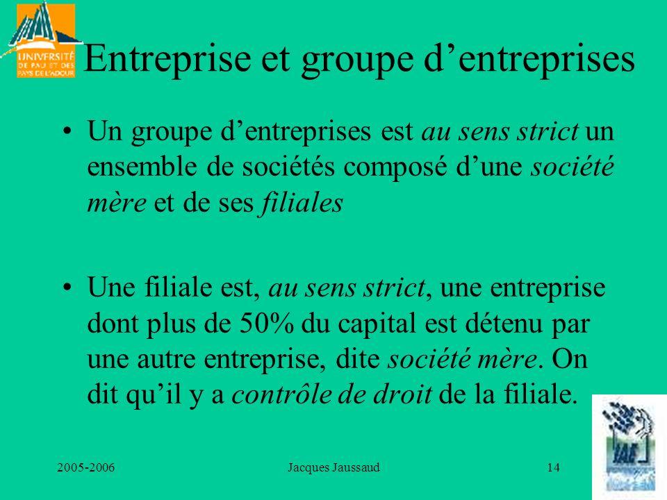 Entreprise et groupe d'entreprises