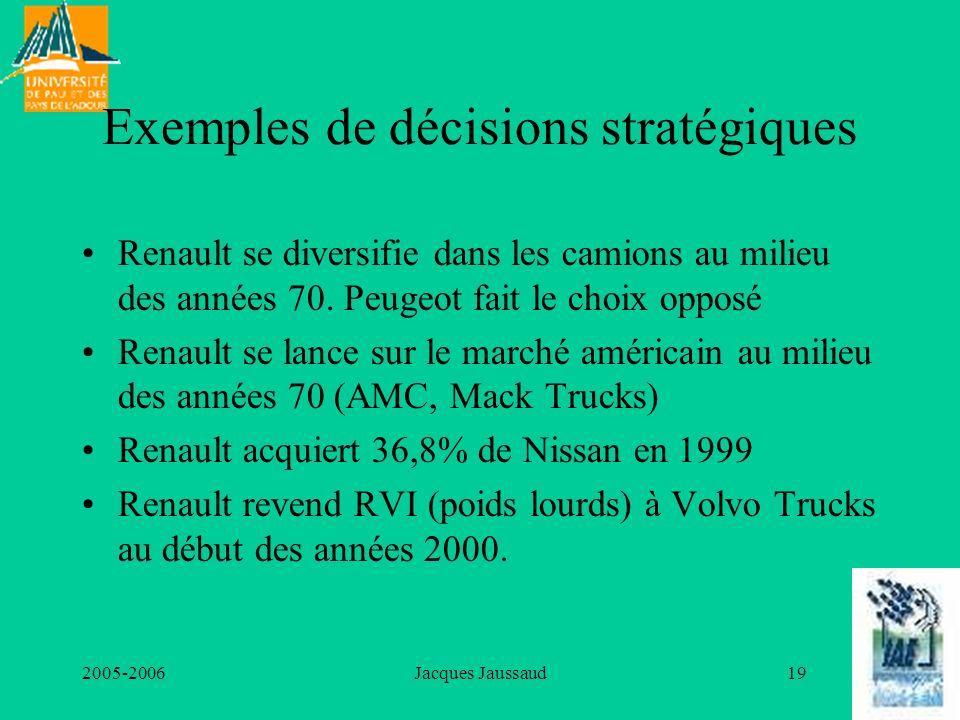 Exemples de décisions stratégiques