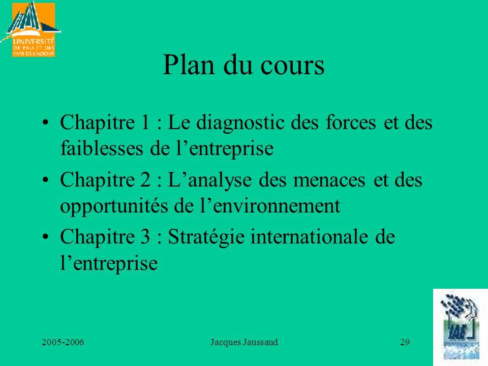 Plan du cours Chapitre 1 : Le diagnostic des forces et des faiblesses de l'entreprise.